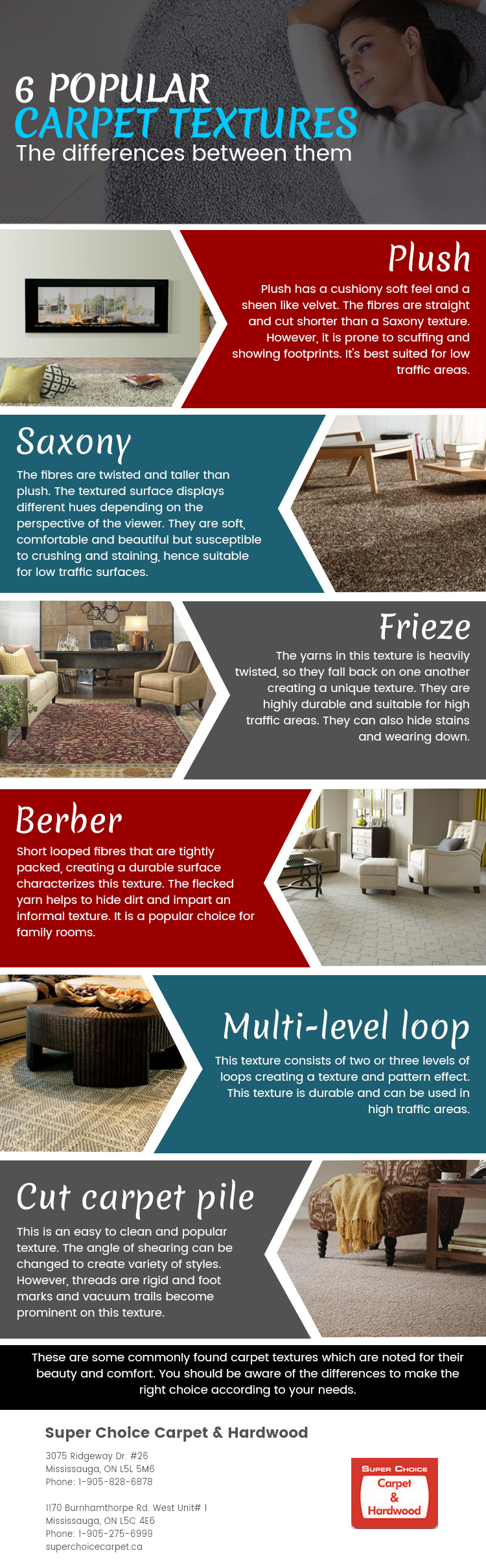 infographic - 6 POPULAR CARPET TEXTURES